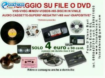 Anteprima Da vhs a dvd
